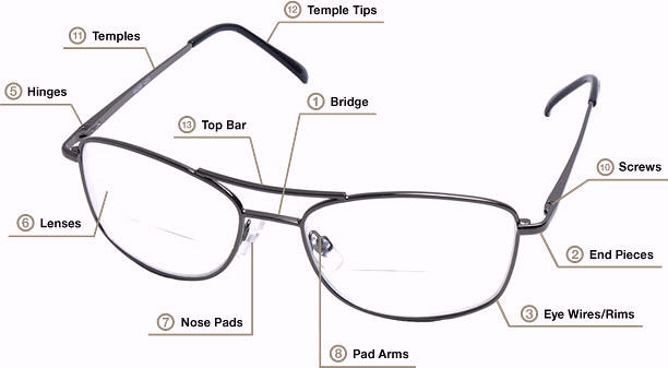 Eyeglass Frames Parts : Eyeglass Repairs - Formica Optical